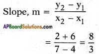 AP SSC 10th Class Maths Solutions Chapter 7 Coordinate Geometry InText Questions 58