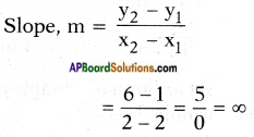 AP SSC 10th Class Maths Solutions Chapter 7 Coordinate Geometry InText Questions 61