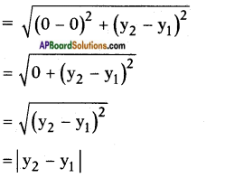AP SSC 10th Class Maths Solutions Chapter 7 Coordinate Geometry InText Questions 8