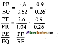AP SSC 10th Class Maths Solutions Chapter 8 Similar Triangles InText Questions 5