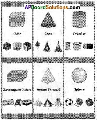 AP Board 6th Class Maths Notes Chapter 9 2D-3D Shapes 15