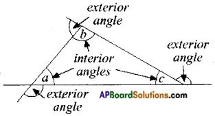 AP Board 6th Class Maths Notes Chapter 9 2D-3D Shapes 3