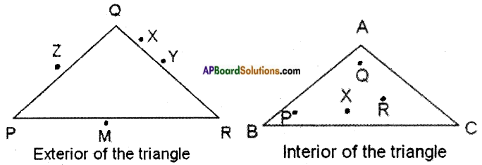 AP Board 6th Class Maths Notes Chapter 9 2D-3D Shapes 4