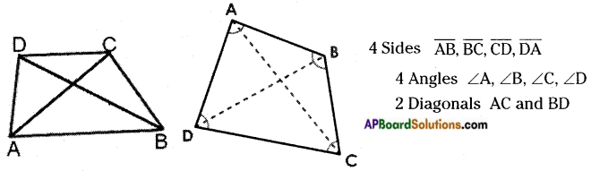 AP Board 6th Class Maths Notes Chapter 9 2D-3D Shapes 5