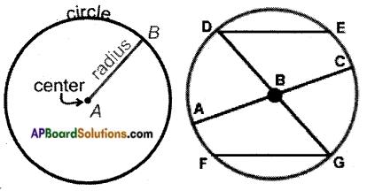 AP Board 6th Class Maths Notes Chapter 9 2D-3D Shapes 6