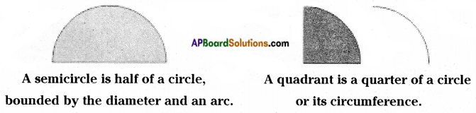 AP Board 6th Class Maths Notes Chapter 9 2D-3D Shapes 8