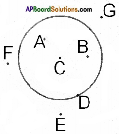 AP Board 6th Class Maths Notes Chapter 9 2D-3D Shapes 9