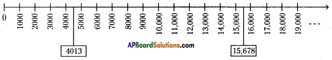 AP Board 6th Class Maths Solutions Chapter 2 Whole Numbers Ex 2.1 6