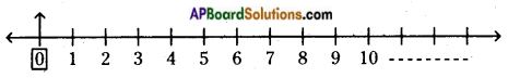 AP Board 6th Class Maths Solutions Chapter 2 Whole Numbers Ex 2.1 7