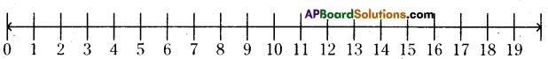 AP Board 6th Class Maths Solutions Chapter 2 Whole Numbers InText Questions 10