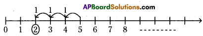 AP Board 6th Class Maths Solutions Chapter 2 Whole Numbers InText Questions 2