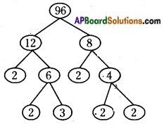 AP Board 6th Class Maths Solutions Chapter 3 HCF and LCM Ex 3.4 4