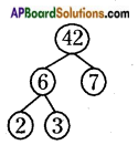 AP Board 6th Class Maths Solutions Chapter 3 HCF and LCM Ex 3.4 8