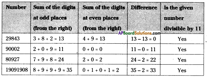 AP Board 6th Class Maths Solutions Chapter 3 HCF and LCM InText Questions 13