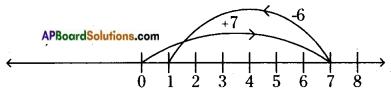 AP Board 6th Class Maths Solutions Chapter 4 Integers Ex 4.3 1