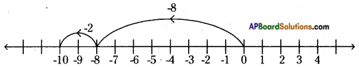 AP Board 6th Class Maths Solutions Chapter 4 Integers Ex 4.3 2