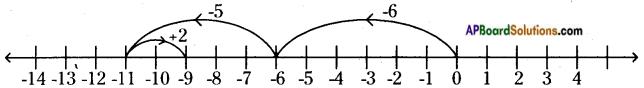 AP Board 6th Class Maths Solutions Chapter 4 Integers Ex 4.3 3