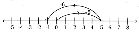 AP Board 6th Class Maths Solutions Chapter 4 Integers InText Questions 12