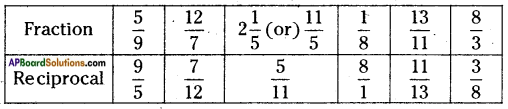 AP Board 6th Class Maths Solutions Chapter 5 Fractions and Decimals Ex 5.3 1