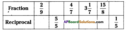 AP Board 6th Class Maths Solutions Chapter 5 Fractions and Decimals InText Questions 5