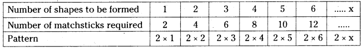 AP Board 6th Class Maths Solutions Chapter 7 Introduction to Algebra InText Questions 3