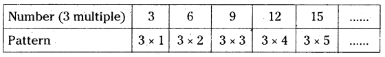 AP Board 6th Class Maths Solutions Chapter 7 Introduction to Algebra InText Questions 9