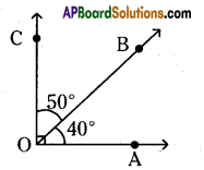 AP Board 6th Class Maths Solutions Chapter 8 Basic Geometric Concepts Unit Exercise 3