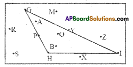 AP Board 6th Class Maths Solutions Chapter 9 2D-3D Shapes InText Questions 2