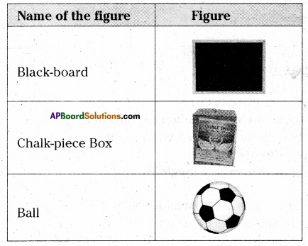 AP Board 6th Class Maths Solutions Chapter 9 2D-3D Shapes InText Questions 3