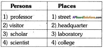 AP Board 7th Class English Important Questions Unit 2 9