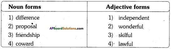 AP Board 7th Class English Important Questions Unit 3 19