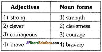 AP Board 7th Class English Important Questions Unit 6 14