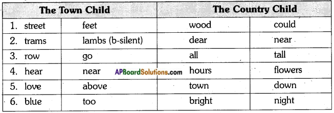 AP Board 7th Class English Solutions Chapter 1B Town Child & The Country Child 1