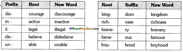 AP Board 7th Class English Solutions Chapter 3A Puru, the Brave 6