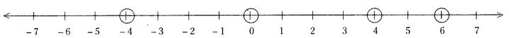 AP Board 7th Class Maths Solutions Chapter 1 Integers Ex 1.1 2