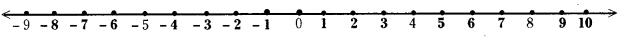 AP Board 7th Class Maths Solutions Chapter 1 Integers Ex 1.1 4