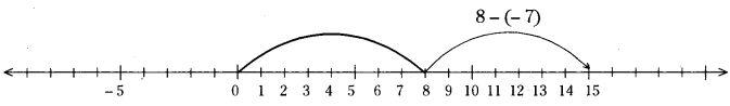 AP Board 7th Class Maths Solutions Chapter 1 Integers Ex 1.3 2