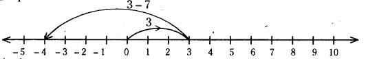 AP Board 7th Class Maths Solutions Chapter 1 Integers Ex 1.3 3