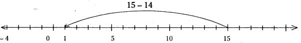 AP Board 7th Class Maths Solutions Chapter 1 Integers Ex 1.3 4