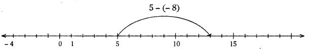 AP Board 7th Class Maths Solutions Chapter 1 Integers Ex 1.3 5