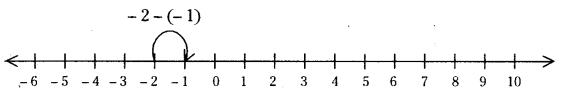 AP Board 7th Class Maths Solutions Chapter 1 Integers Ex 1.3 6