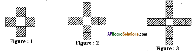 AP Board 7th Class Maths Solutions Chapter 10 Algebraic Expressions Ex 1 1