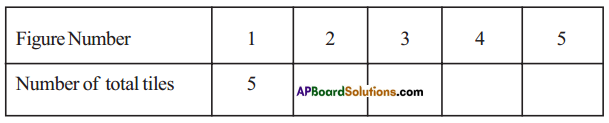 AP Board 7th Class Maths Solutions Chapter 10 Algebraic Expressions Ex 1 3