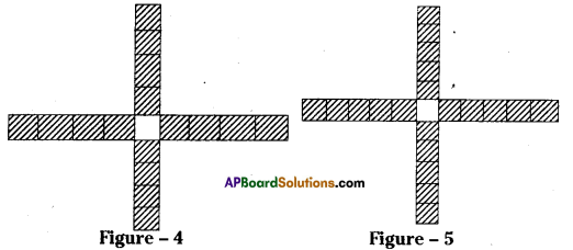 AP Board 7th Class Maths Solutions Chapter 10 Algebraic Expressions Ex 1 5