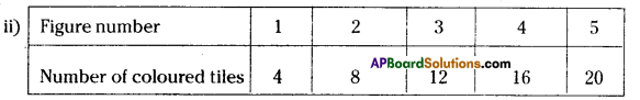 AP Board 7th Class Maths Solutions Chapter 10 Algebraic Expressions Ex 1 6