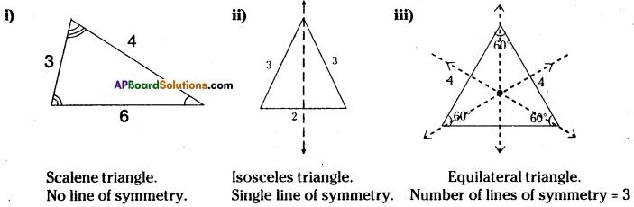 AP Board 7th Class Maths Solutions Chapter 15 Symmetry InText Questions 3