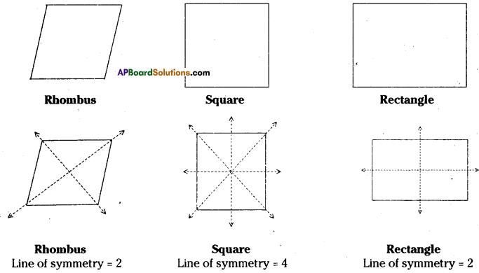 AP Board 7th Class Maths Solutions Chapter 15 Symmetry InText Questions 4