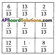 AP Board 7th Class Maths Solutions Chapter 2 Fractions, Decimals and Rational Numbers Ex 1 3