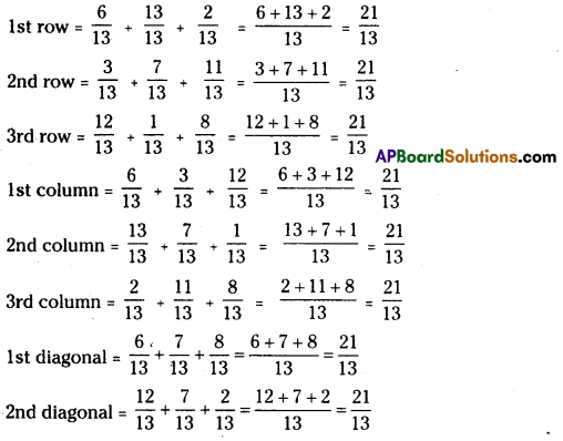 AP Board 7th Class Maths Solutions Chapter 2 Fractions, Decimals and Rational Numbers Ex 1 4