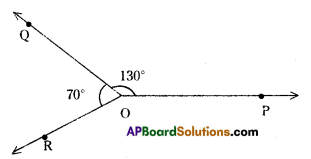 AP Board 7th Class Maths Solutions Chapter 4 Lines and Angles InText Questions 13